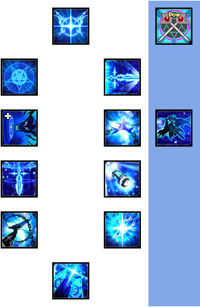[ES] แนะนำตัวละคร Lu, Ciel Class 2 Dreadloard / Noblesse
