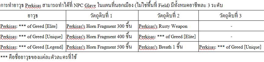[ES] การทำอาวุธ Perkisas