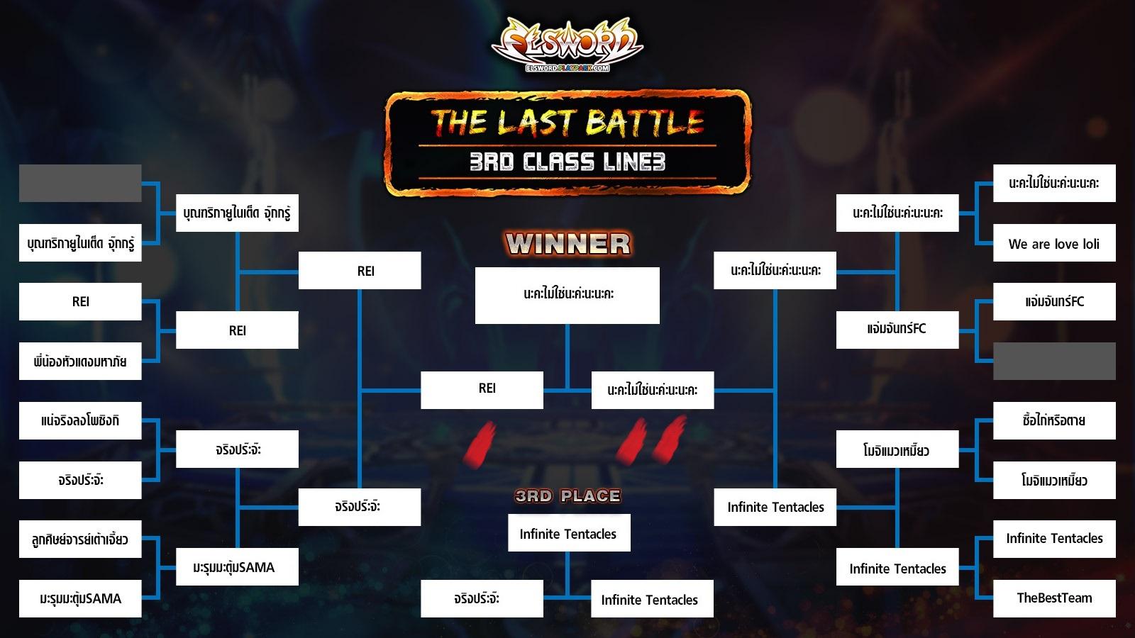 ประกาศทีมชนะเลิศการแข่ง ELSWORD The Last Battle! 3rd Class Line3