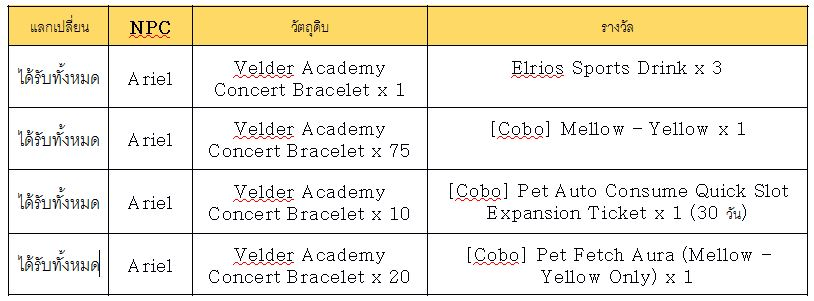Velder Academy Band Concert