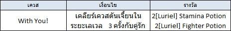 ประกาศปิดปรับปรุงเซิร์ฟเวอร์วันที่ 10 เมษายน 2562