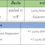 EnhancementEvent03