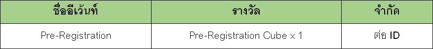 [Elsword] Pre-Registration Event